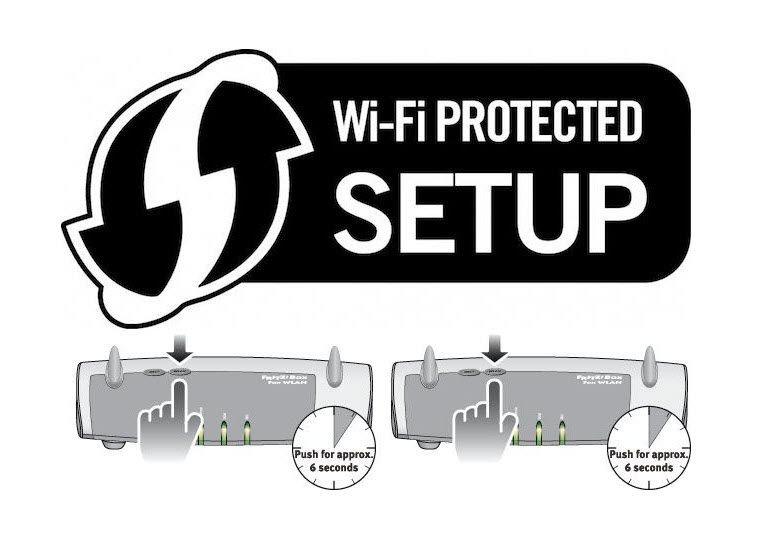 Lee más sobre el artículo Conectarse al WiFi vía WPS en sólo 5 Pasos en 2020